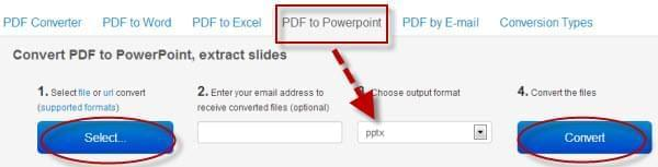free PDF to PowerPoint